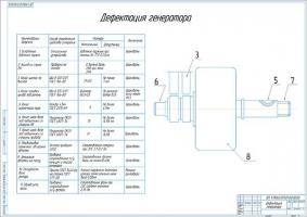 Прочие схемы, графики, таблицы