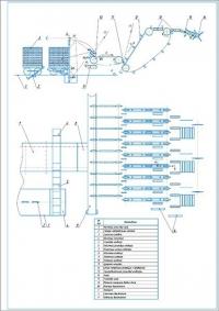 Сортировочно-пакетирующая линия пиломатериалов