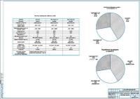 Технико-экономическое обоснование проекта АТП 100 МАЗ