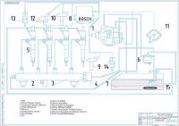 Организация технического сервиса топливной аппаратуры типа Common Rail