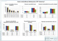 Анализ хозяйственной деятельности СХПК