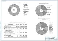 Показатели хозяйственной деятельности СПК за последние 3 года