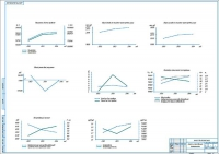 Анализ хозяйственной деятельности АТП-1