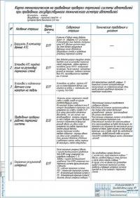 Карта технологическая на проведение проверки тормозной системы автомобилей Лист 1