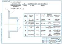 Карта дефектовочная тормозного диска ВАЗ–2109
