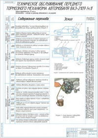 Технологическая карта на ТО переднего тормозного механизма автомобиля ВАЗ-2109