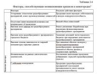 Проблемы и задачи устойчивого развития МО на примере Костомукши диплом