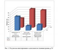Цели и основные задачи деятельности муниципальной администрации диплом