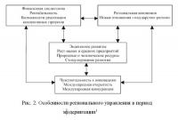 Проблемы и перспективы реформирования системы управления Республики Карелия курсовая