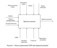 Управленческие информационные системы, методы и средства их применения курсовая