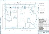 Планировка моторного участка АТП 140 автомобилей ЗИЛ-431410