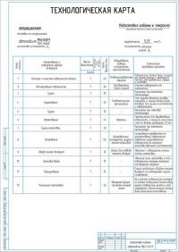Операционная технологическая карта на подготовку кабины автомобиля МАЗ-53371 к покраске