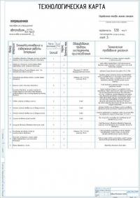 Технологическая карта на определение тягово-экономических показателей автомобиля ВАЗ-2104
