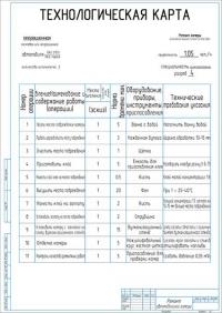 Технологическая карта на ремонт камеры колеса автомобиля ВАЗ-2109