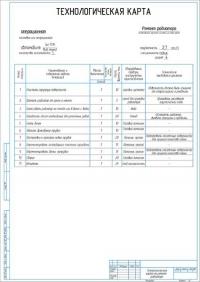 Технологическая карта на ремонт радиатора автомобиля ЗИЛ-131