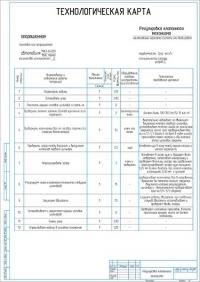 Технологическая карта на регулировку клапанного механизма автомобиля МАЗ