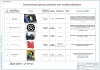 Технологическая карта на шиномонтаж колес легкового автомобиля