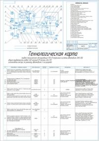 Технологическая карта на ТО-1 тормозной системы автомобиля 3ИЛ-130