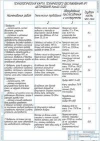 Технологическая карта на проведение ТО-1 с диагностированием автомобиля КамАЗ