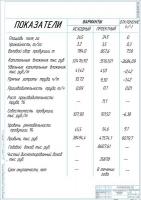 Технико-экономические показатели проекта модернизации машины для внутрипочвенного внесения удобрения