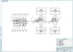 Проект гидротрансмиссии автомобильного шасси с шарнирно-сочлененной рамой для перевозки лесоматериалов