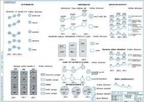 Модернизация машины для внутрипочвенного внесения удобрения