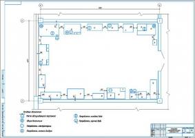 Планировка электротехнического отделения АТП