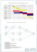 Линейный и сетевой графики антикоррозийной обработки кузова автомобиля ГАЗ