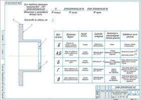 Технологический процесс восстановления тормозного диска автомобиля ВАЗ–2109