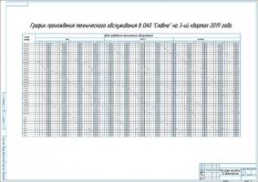 План-график прохождения ТО автомобилей