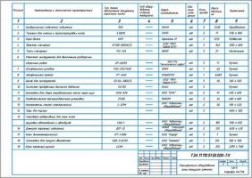 Спецификация оборудования зоны ТР АТП на 250 автобусов