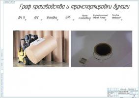 Модернизация гидравлической системы погрузчиков рулонной бумаги