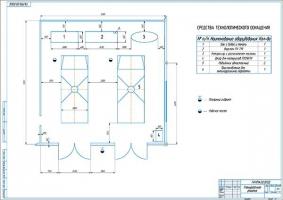 Планировка участка антикоррозийной обработки кузова автомобиля