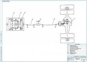 Кинематическая схема гидромеханической трансмиссии