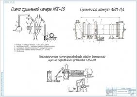 Технологическая схема производства хвойно-витаминной муки на передвижной установке СХБП-01