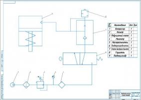 Пневматическая схема стенда