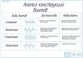 Анализ конструкций винтов транспортеров