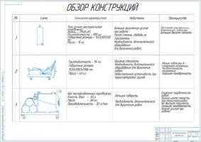 Обзор конструкций маслораздаточных баков