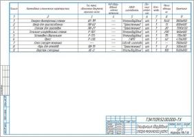 Спецификация оборудования слесарно-механического участка АТП