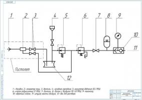 Комбинированная пневмогидравлическая схема пенообразователя