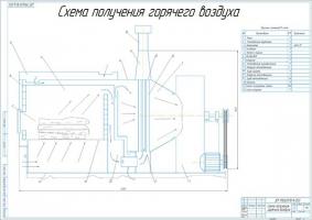 Проект обогрева зоны хранения автомобилей АТП