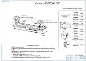 Модернизация линии по производству заготовок для оконных рам