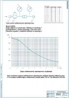 Методика снятия пневматической характеристики