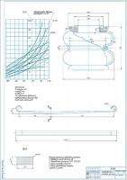 Рабочие характеристики пневмобаллона и листовой рессоры