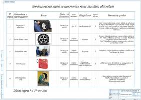 Технологическая карта на шиномонтаж колеса легкового автомобиля