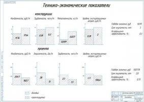 Технико-экономические показатели проекта и конструкции
