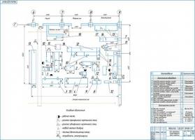 Планировка агрегатного цеха авторемонтных мастерских АТП