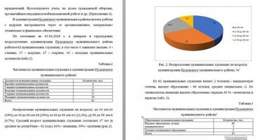 Основные критерии отбора персонала в системе государственной и муниципальной службы ВКР