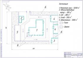 Генеральный план АТЦ ОАО ГалоПолимер Пермь