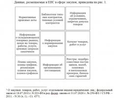 Информационные технологии в административном управлении курсовая